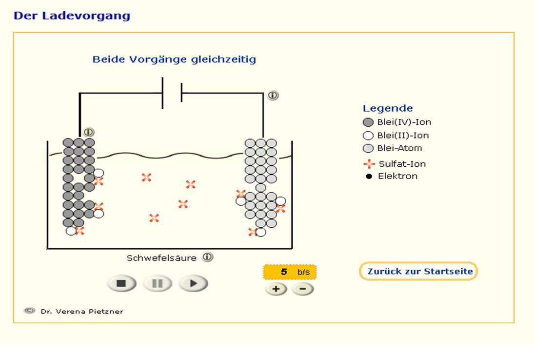 Elektrochemie | Neue Medien Chemie